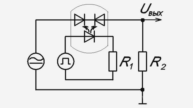 Коммутатор аналоговых сигналов предназначен для применения в системах селективной обработки аналоговых сигналов.