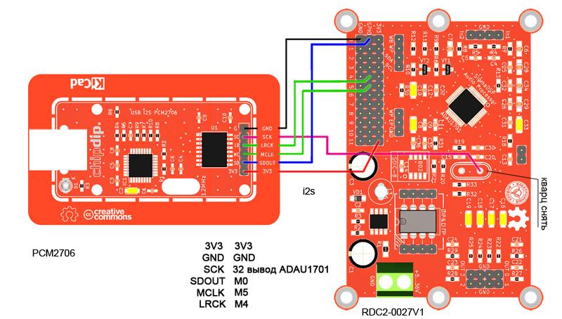 Подключение RDC2-0027V1