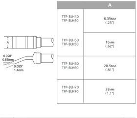 "TFP-BLH50, Наконечник для термопинцета MFR-H4 16 мм (.62"")"