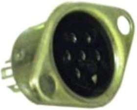 ОНЦ-ВГ-11-6/16РМ (DIN-6), Гнездо на панель