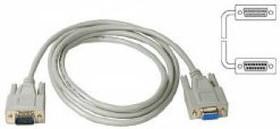 Кабель-удлинитель VGA BURO CAB015S-06, VGA HD15 (m) - VGA HD15 (f), ферритовый фильтр , 1.8м, серый