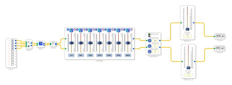 Схема SigmaStudio