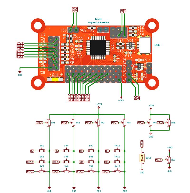 Схема MIDI
