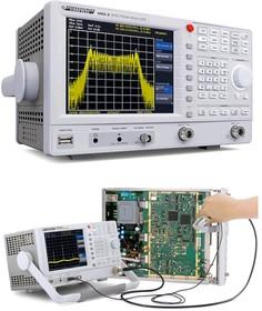 HMS-X, Анализатор спектра (базовый блок) с диапазоном от 100 кГц до 1,6 ГГц