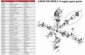 Фото 1/6 GroundDrill-5, Бензобур в комплекте со шнеком Drill 200 (800 мм)