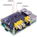 Фото 3/3 HiFi-Pi №1, DAC 2.1 FlatBelly, Stereo DAC for Raspberry Pi with subwoofer channels, PCM5142 + PCM5102