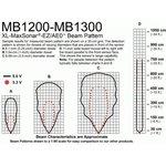 Фото 2/2 MB1200-000