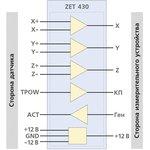 Фото 4/4 ZET 430, Устройство для подключения датчиков с дифференциальным выходом к анализаторам спектра