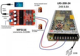 KIT MP3116 + LRS-200-24