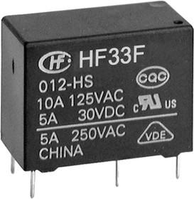 HF33F/024-Z