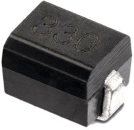 744764904, WE-GFH High Frequency SMD