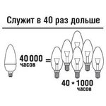 """Фото 2/2 NLL-C37-5-230-2.7K-E27-FR (94394), Лампа светодиодная """"свеча"""" 5Вт,220В,матовая (теплый)"""