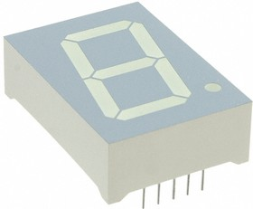 SC10-21YWA, Индикатор 25.4мм, 7х1 желтый ОК, 10.5мКд