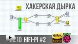 Смотреть видео: Перепрошивка HiFi Pi#2 Stereo DAC for Raspberry Pi