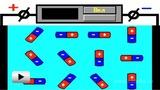 Смотреть видео: Диэлектрики в электрическом поле