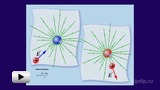 Watch video: Electric charge and  Coulomb's law