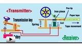 Смотреть видео: История электромагнитных реле
