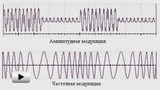 Watch video: Frequency Modulation