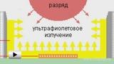 Смотреть видео: Устройство плазменной панели
