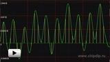 Смотреть видео: Взаимосвязь качества звука и частоты дискретизации