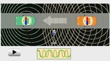 Watch video: Doppler Effect