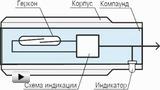 Смотреть видео: Устройство магниточувствительных бесконтактных выключателей