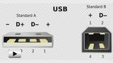Смотреть видео: Стандарт USB 3.0