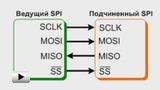 Смотреть видео: SPI интерфейс