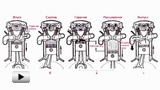 Watch video: Internal combustion engine