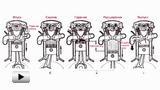 Смотреть видео: Двигатель внутреннего сгорания