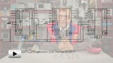 Смотреть видео: Каскадирование синхронных счетчиков