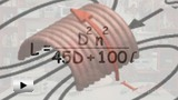 Watch video: Calculation of inductance coil