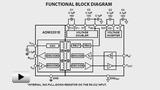 Смотреть видео: Одноканальный интерфейс RS-232 с изоляцией сигнальных цепей и цепей питания