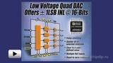 Watch video: Quadruple 16-bit AD Converter Model AD5064