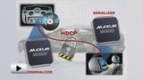 Смотреть видео: MAX9263 MAX9264 MAX9265 - чипсет для организации гигабитного последовательного канала