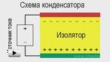 Смотреть видео: Проходит ли ток через конденсатор