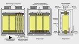 Смотреть видео: Статический электромагнитный преобразователь частоты