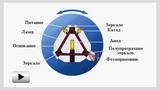 Watch video: Laser Gyroscope