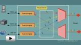 Смотреть видео: Оптический транспондер