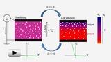 Смотреть видео: Самариевый термоэлектрогенератор