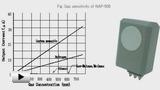 Смотреть видео: Электрохимические датчики газа