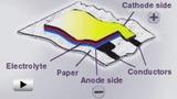 Смотреть видео: Гальванический элемент из бумаги