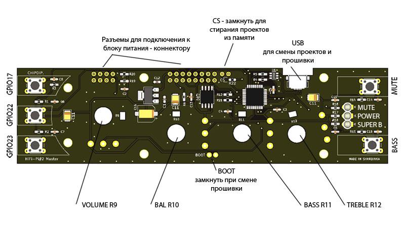 Pins ADAU1701