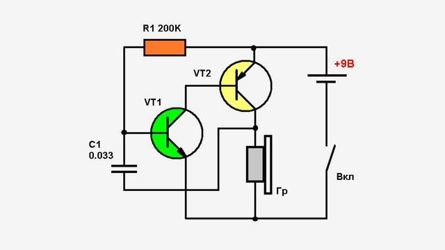 генератор звука Генераторы