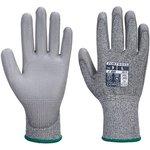 Перчатки MR Cut с ПУ на ладонях с защитой от термического воздействия ...