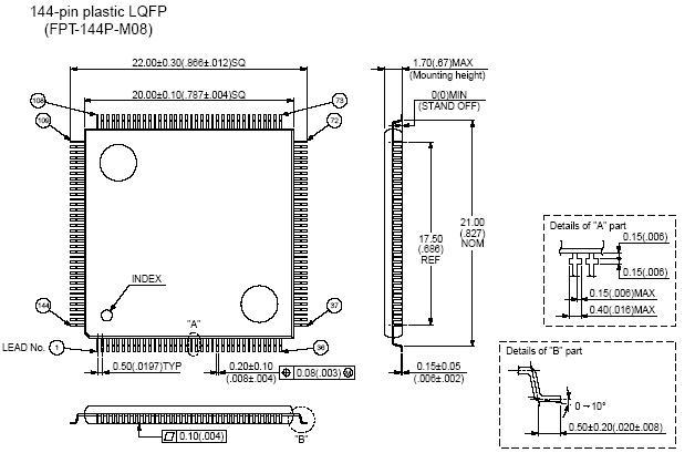 LQFP144